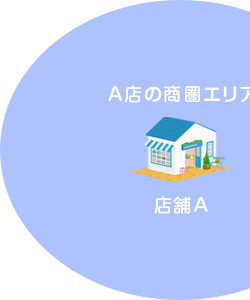 A店の商圏エリア